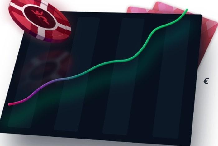 Run It Once Poker восстановил трафик игроков благодаря запуску второй системы рейкбека - Legends